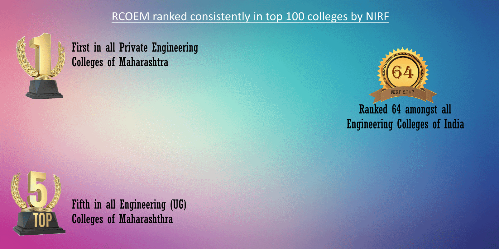 RCOEM consistently ranks Top 100 amongst all Engineering Colleges of India